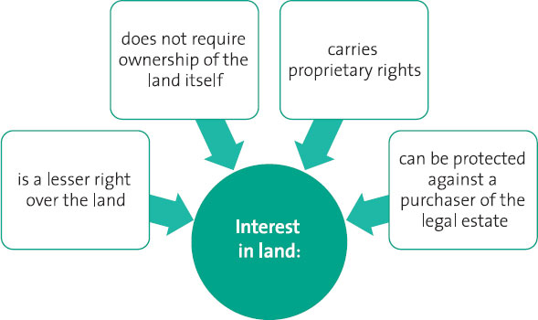 legal or equitable estates Legal estates and beneficial interests: what's the difference  hm land registry registers only legal estates and the proprietor is  if an equitable joint.