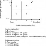 Tuberculosis Control and Directly Observed Therapy from the Public Health/Human Rights Perspective
