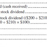 Dividends and other corporate distributions