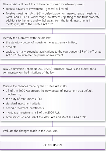 Trustee act 2000 statement of investment principles and practices tudor investments aum