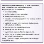 LEGAL STRUCTURES OF BUSINESS ORGANISATIONS